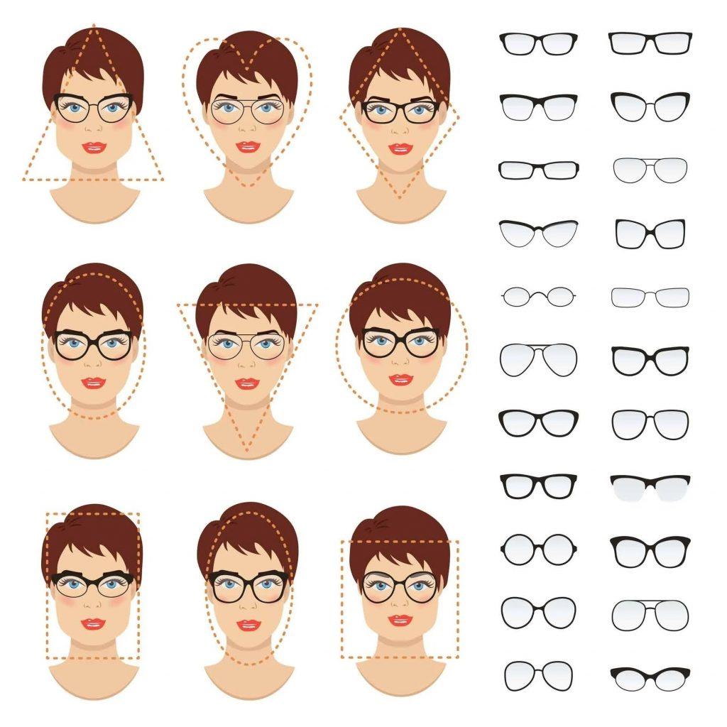 Gafas para tipo de cara